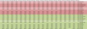 prix gpu carte-graphique amd nvidia semaine-15-2021