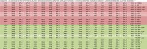 prix gpu carte-graphique semaine-13-2021 amd nvidia