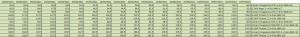 prix ram DDR4 semaine-29-2021