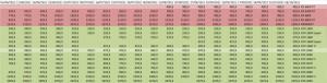 prix cartes graphiques amd nvidia semaine-40-2021