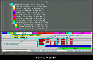 A2multicore-annotated