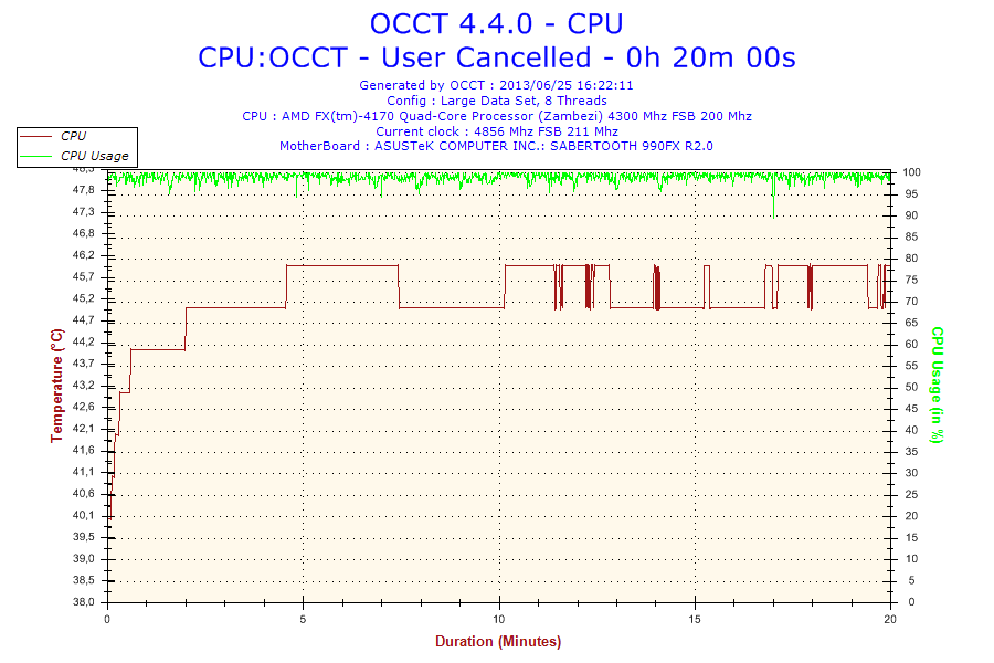 2013-06-25-16h22-temperature-cpu