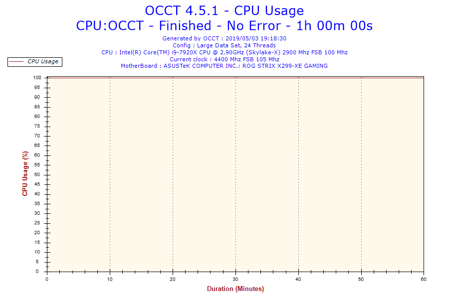 2019-05-03-19h18-cpuusage-cpu Usage